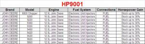 HP9020 Power Module - Image 2