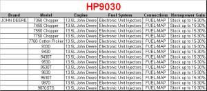 HP9030 Power Module - Image 2