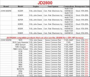 JD2800 Power Module - Image 2